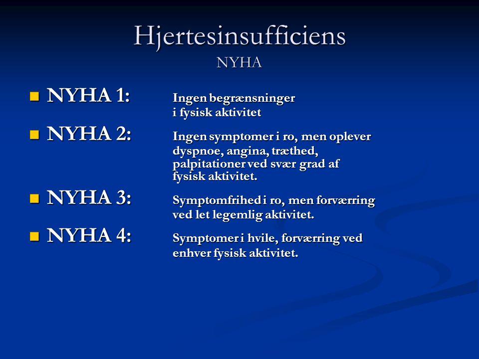 Hjertesinsufficiens NYHA