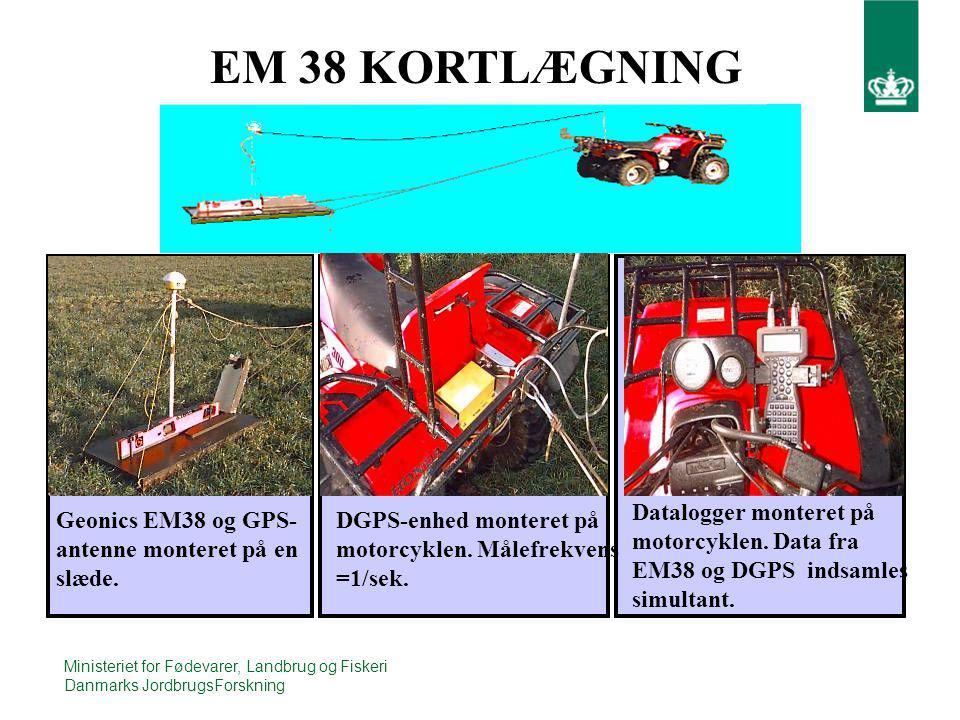 EM 38 KORTLÆGNING Datalogger monteret på motorcyklen. Data fra