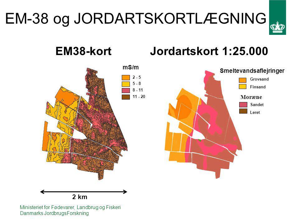 EM-38 og JORDARTSKORTLÆGNING
