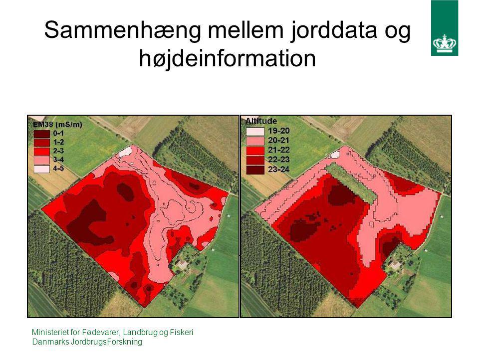 Sammenhæng mellem jorddata og højdeinformation