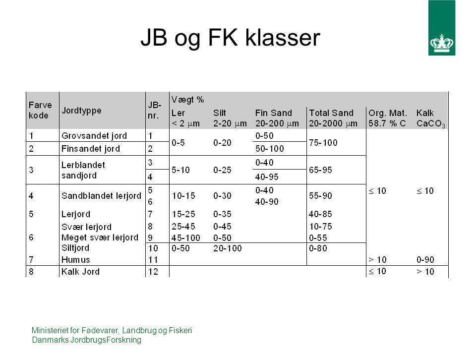 JB og FK klasser