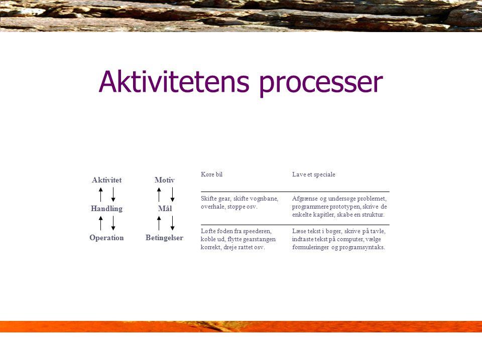 Aktivitetens processer