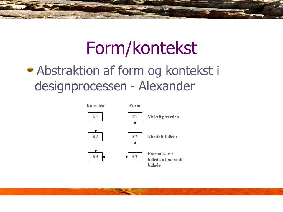 Form/kontekst Abstraktion af form og kontekst i designprocessen - Alexander. Kontekst. Form. K1.