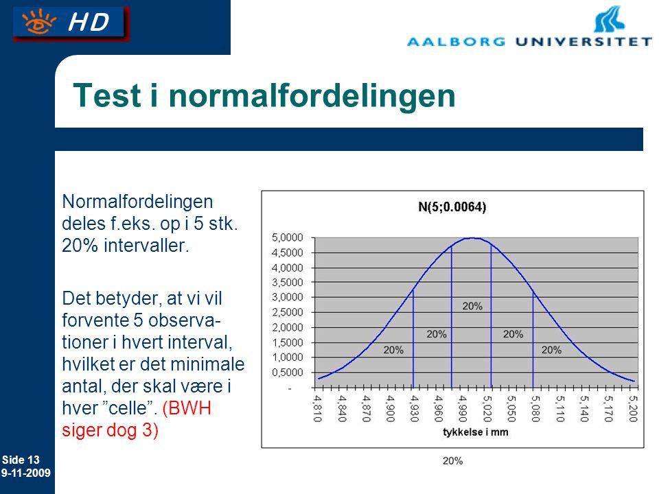Test i normalfordelingen