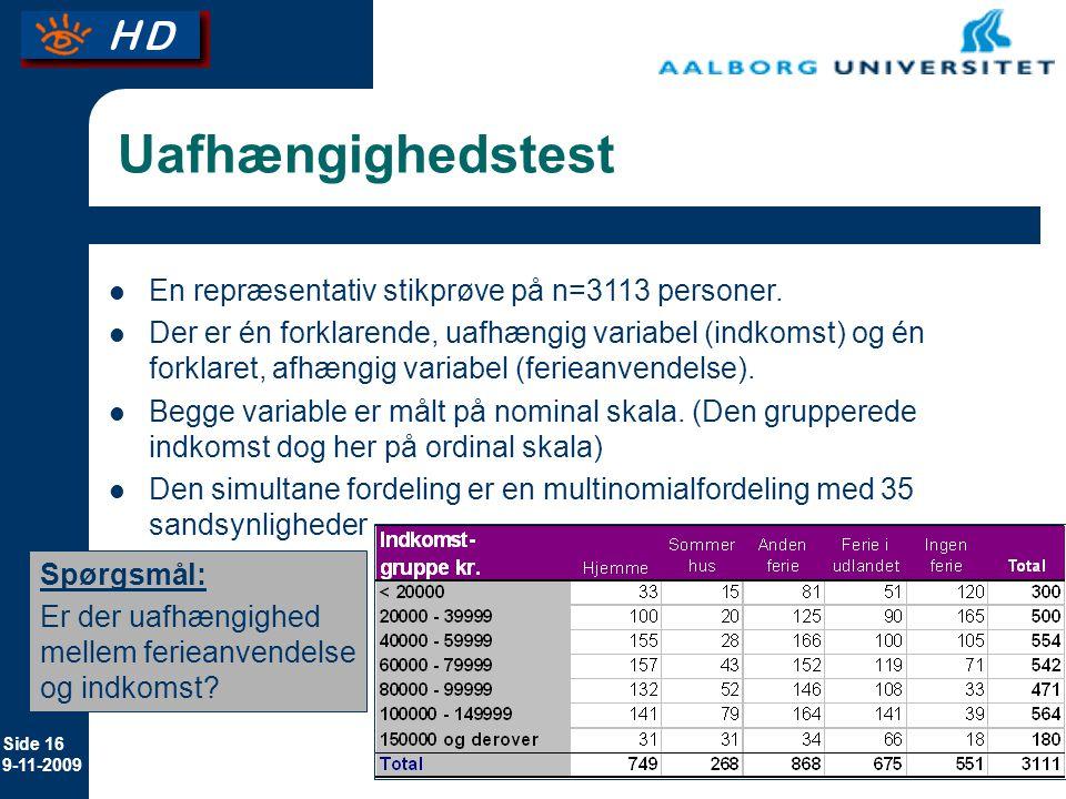 Uafhængighedstest En repræsentativ stikprøve på n=3113 personer.