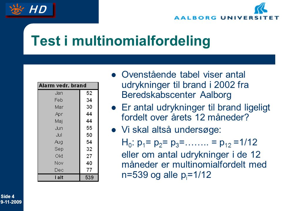 Test i multinomialfordeling