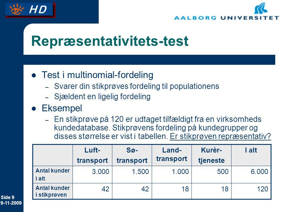 Repræsentativitets-test