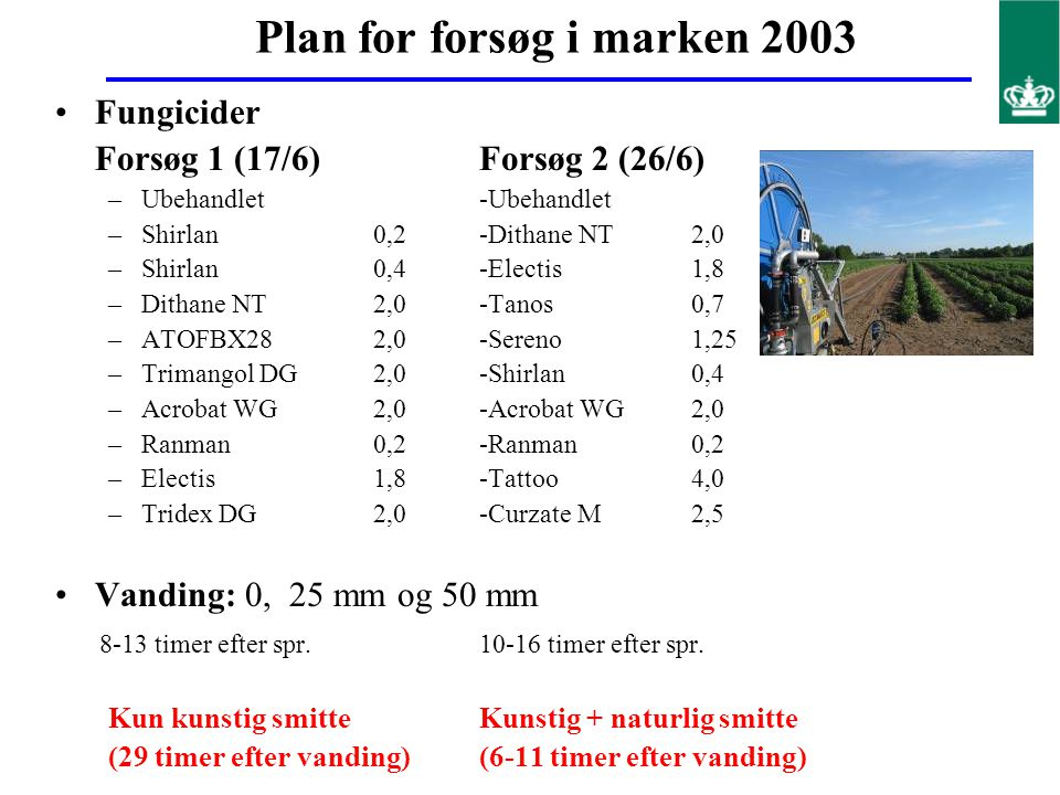 Plan for forsøg i marken 2003