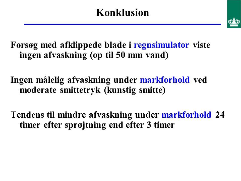 Konklusion Forsøg med afklippede blade i regnsimulator viste ingen afvaskning (op til 50 mm vand)