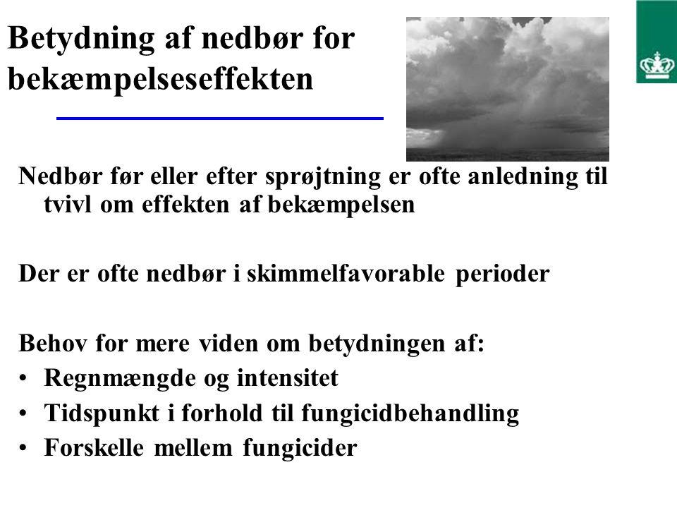 Betydning af nedbør for bekæmpelseseffekten