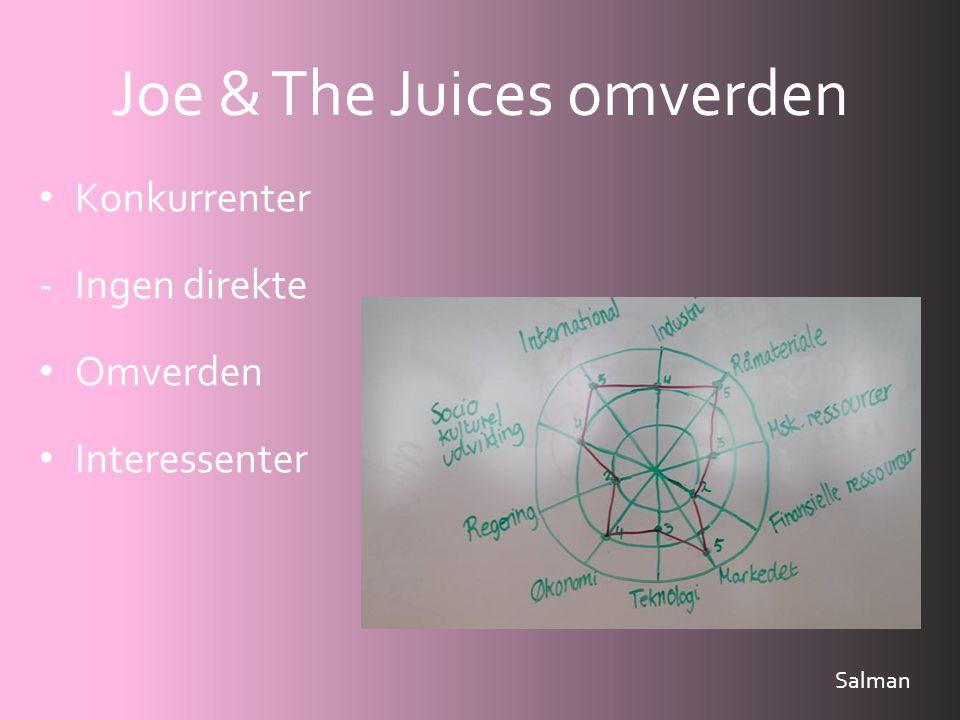 Joe & The Juices omverden