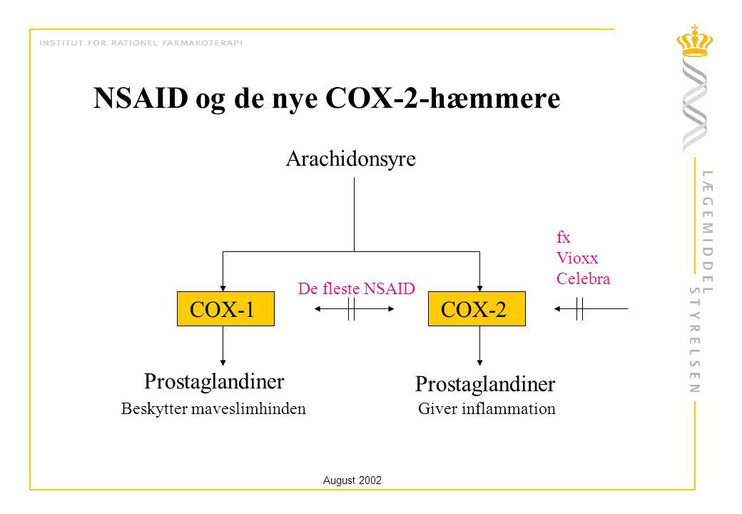 NSAID og de nye COX-2-hæmmere