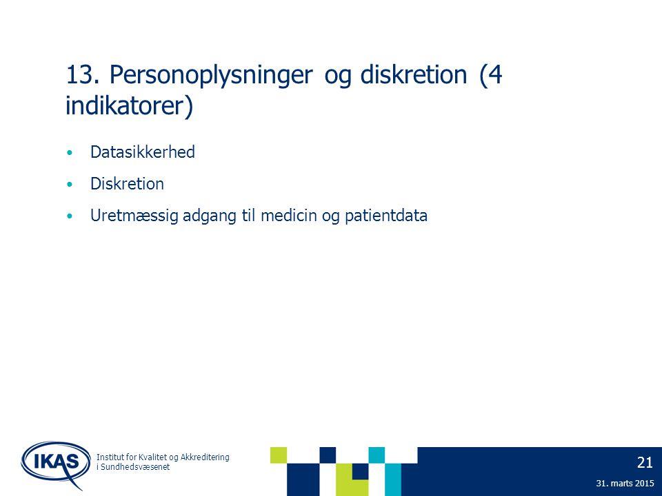 13. Personoplysninger og diskretion (4 indikatorer)