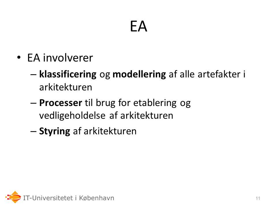 06-03-07 EA. EA involverer. klassificering og modellering af alle artefakter i arkitekturen.