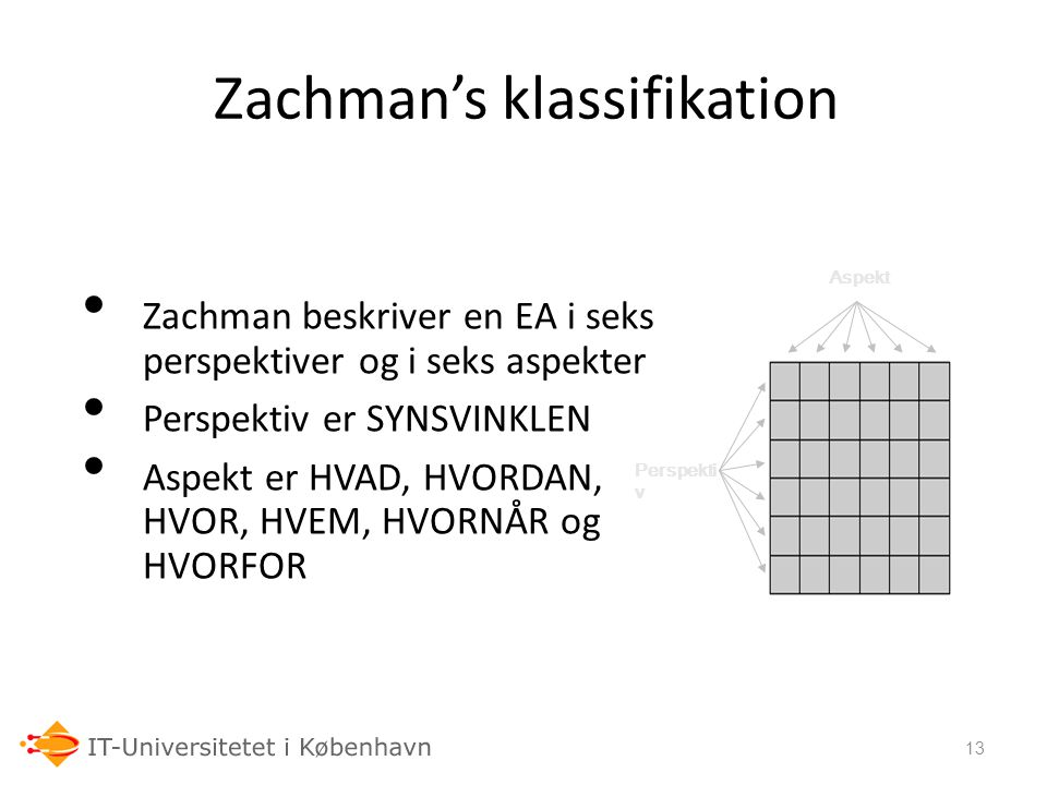 Zachman's klassifikation