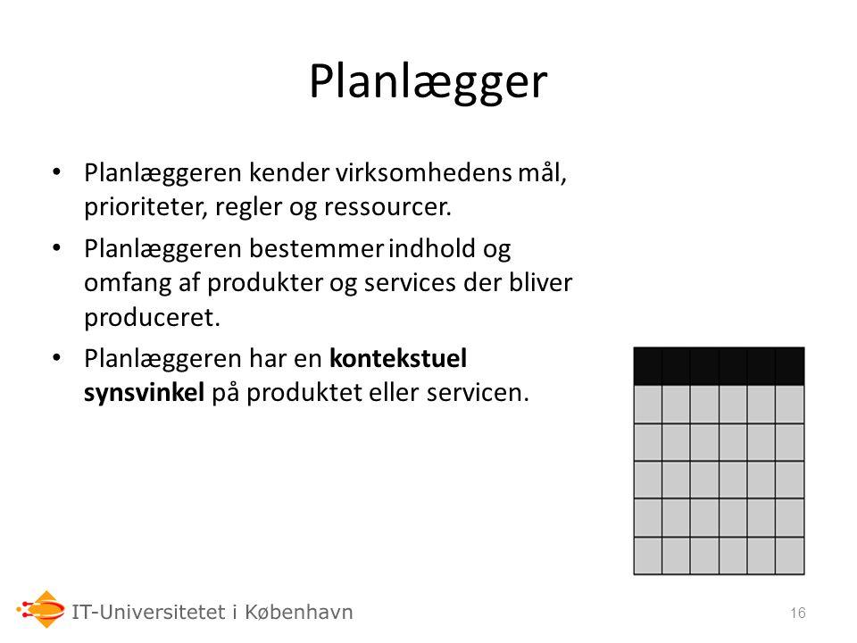 06-03-07 Planlægger. Planlæggeren kender virksomhedens mål, prioriteter, regler og ressourcer.