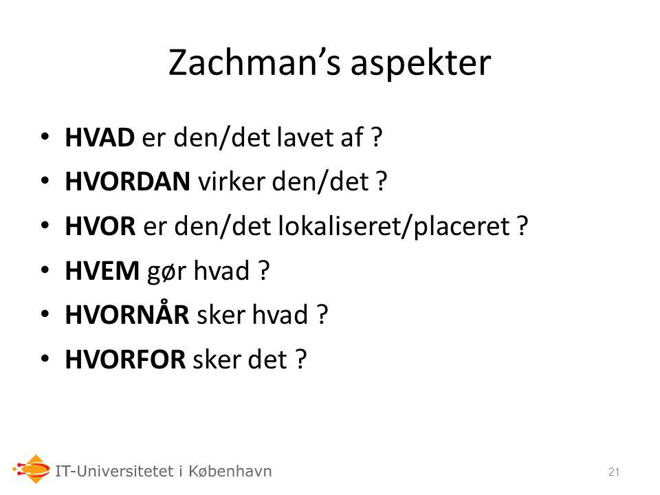 Zachman's aspekter HVAD er den/det lavet af HVORDAN virker den/det