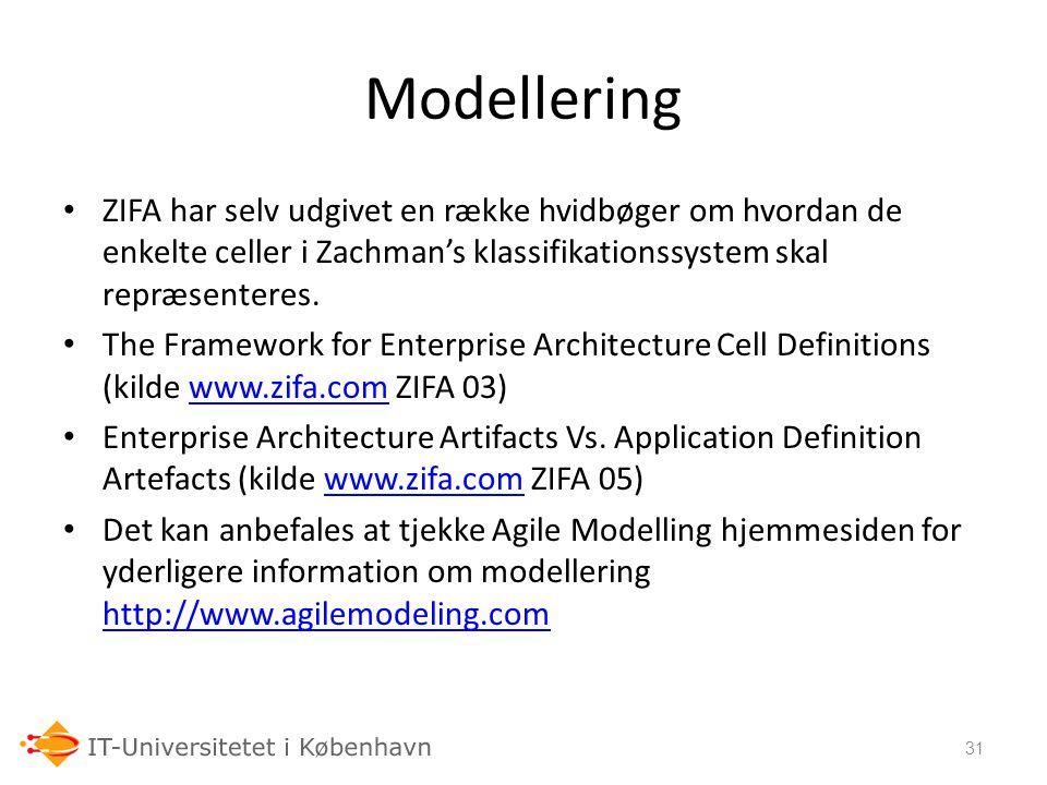 06-03-07 Modellering. ZIFA har selv udgivet en række hvidbøger om hvordan de enkelte celler i Zachman's klassifikationssystem skal repræsenteres.