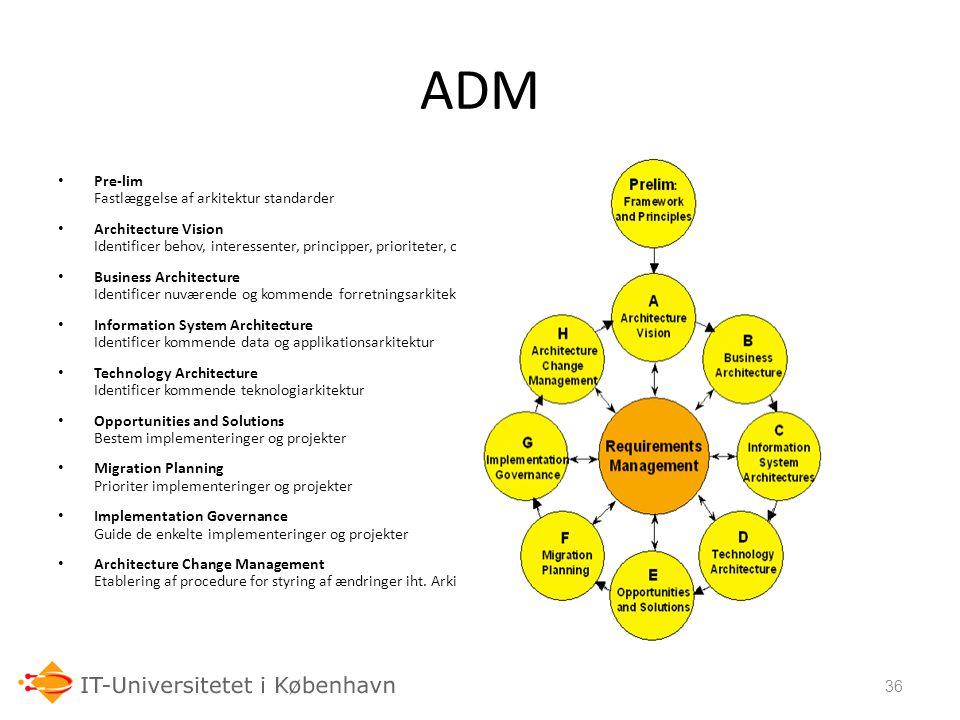 ADM 06-03-07 Pre-lim Fastlæggelse af arkitektur standarder
