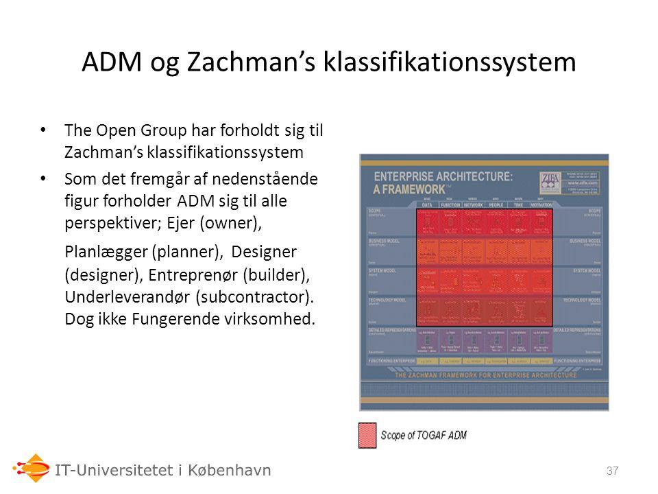 ADM og Zachman's klassifikationssystem