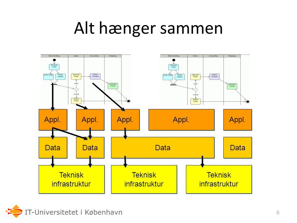 Alt hænger sammen 06-03-07 Appl. Appl. Appl. Appl. Appl. Data Data