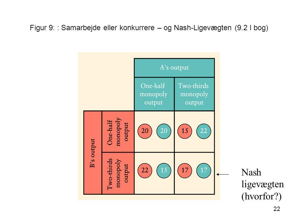 Nash ligevægten (hvorfor )