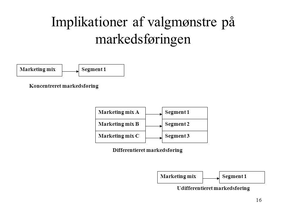 Implikationer af valgmønstre på markedsføringen