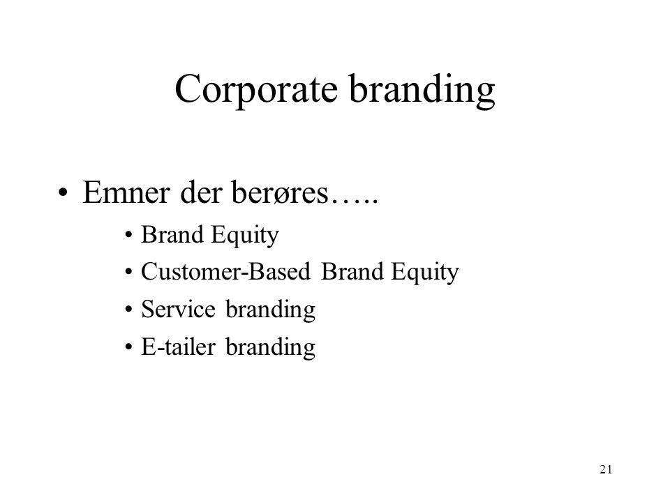 Corporate branding Emner der berøres….. Brand Equity