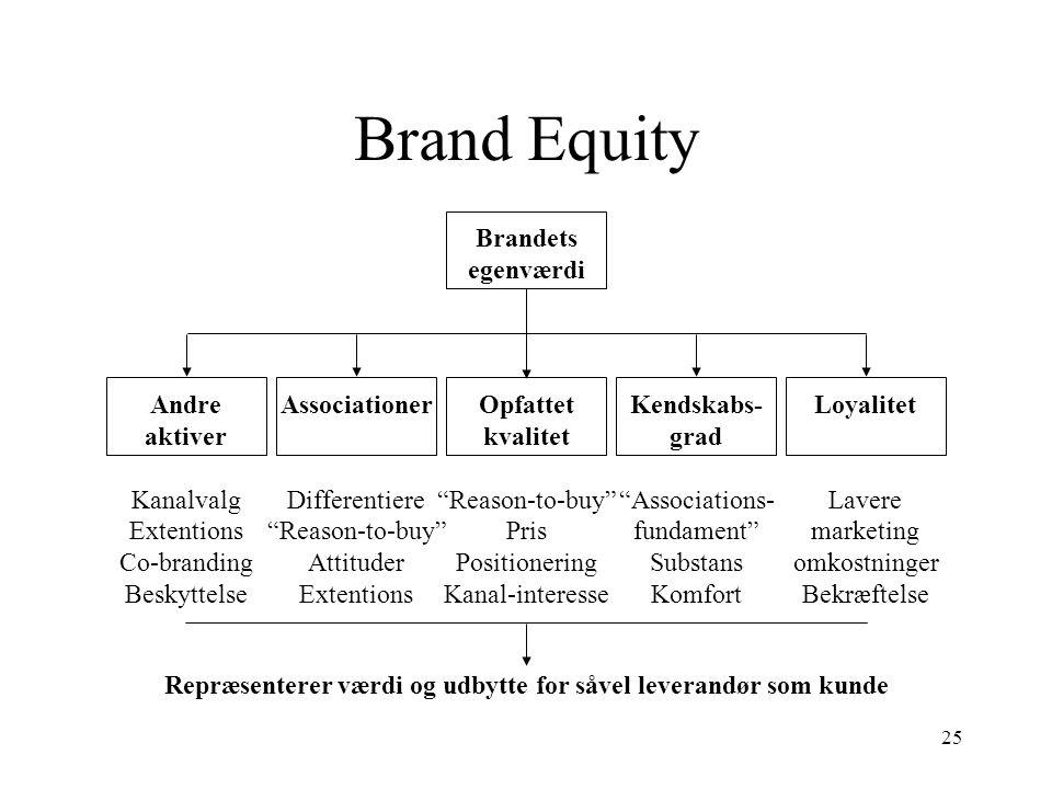 Repræsenterer værdi og udbytte for såvel leverandør som kunde