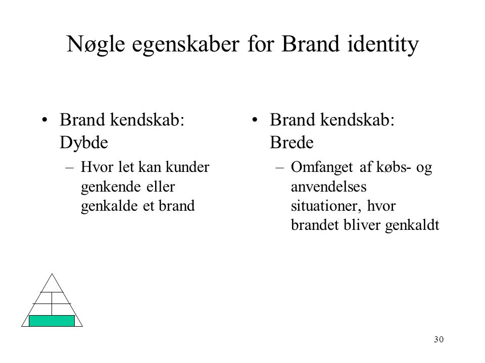 Nøgle egenskaber for Brand identity