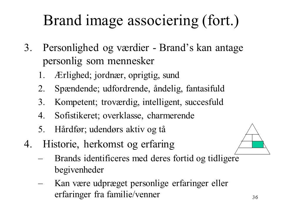 Brand image associering (fort.)
