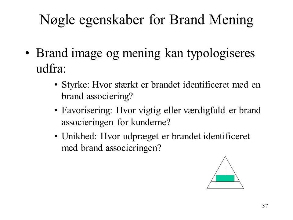 Nøgle egenskaber for Brand Mening