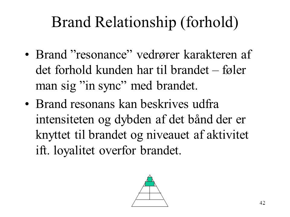 Brand Relationship (forhold)