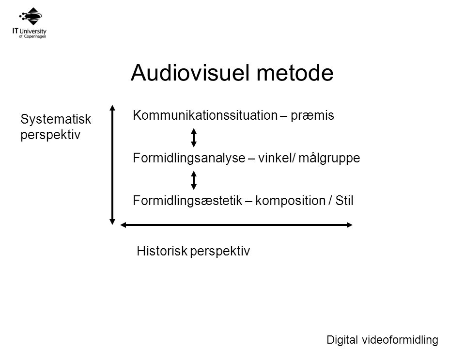 Audiovisuel metode Kommunikationssituation – præmis
