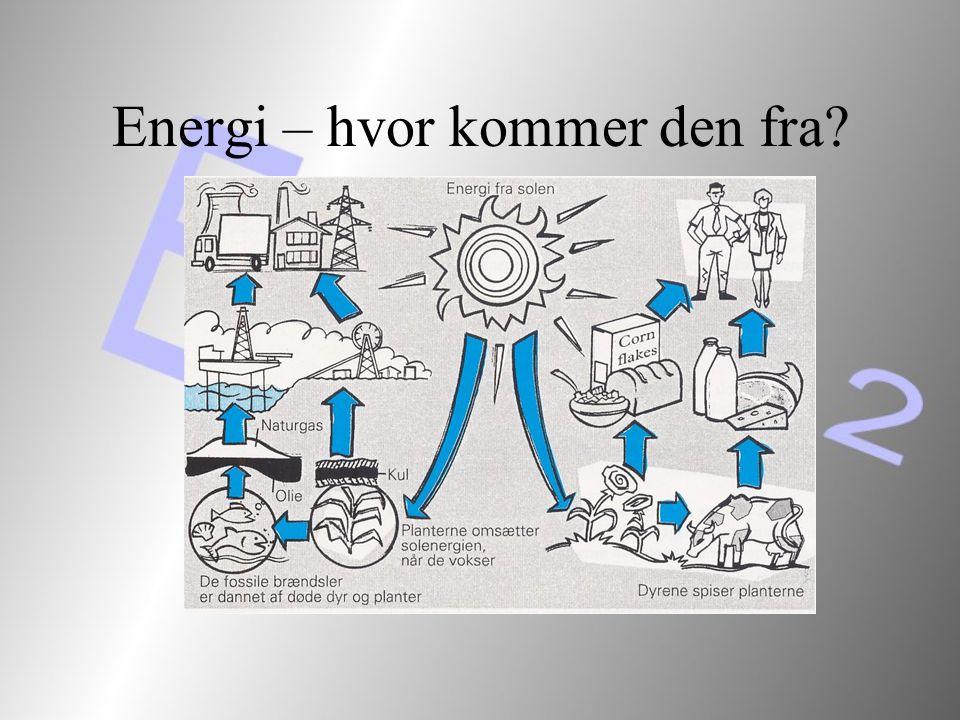 Energi – hvor kommer den fra