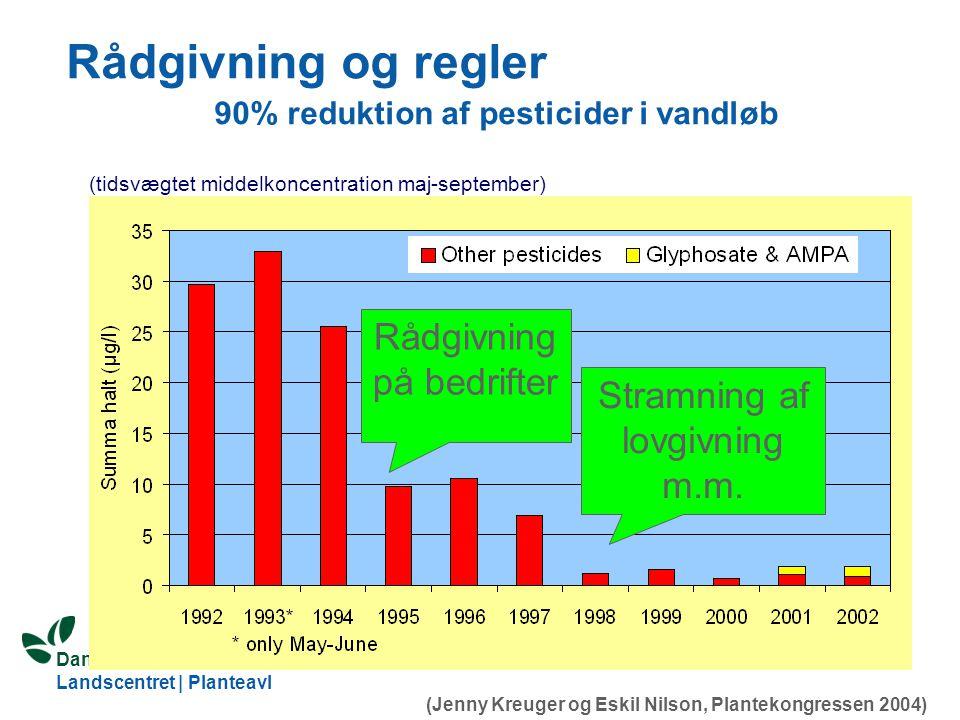 90% reduktion af pesticider i vandløb