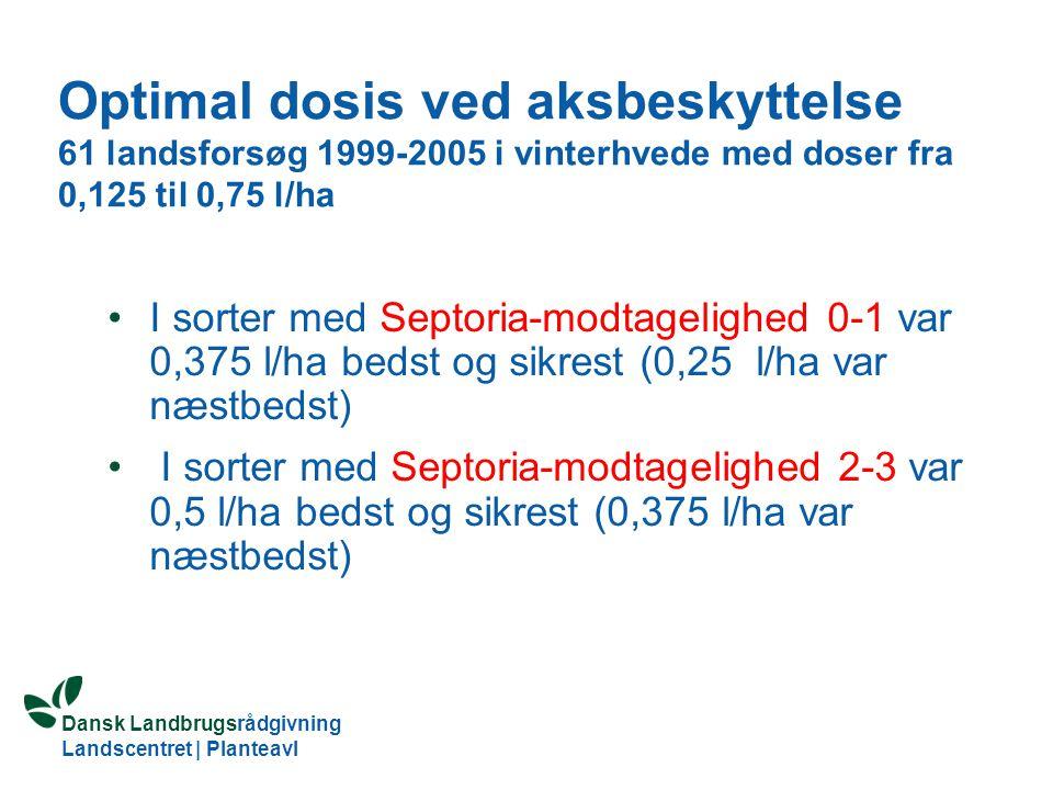 Optimal dosis ved aksbeskyttelse 61 landsforsøg 1999-2005 i vinterhvede med doser fra 0,125 til 0,75 l/ha