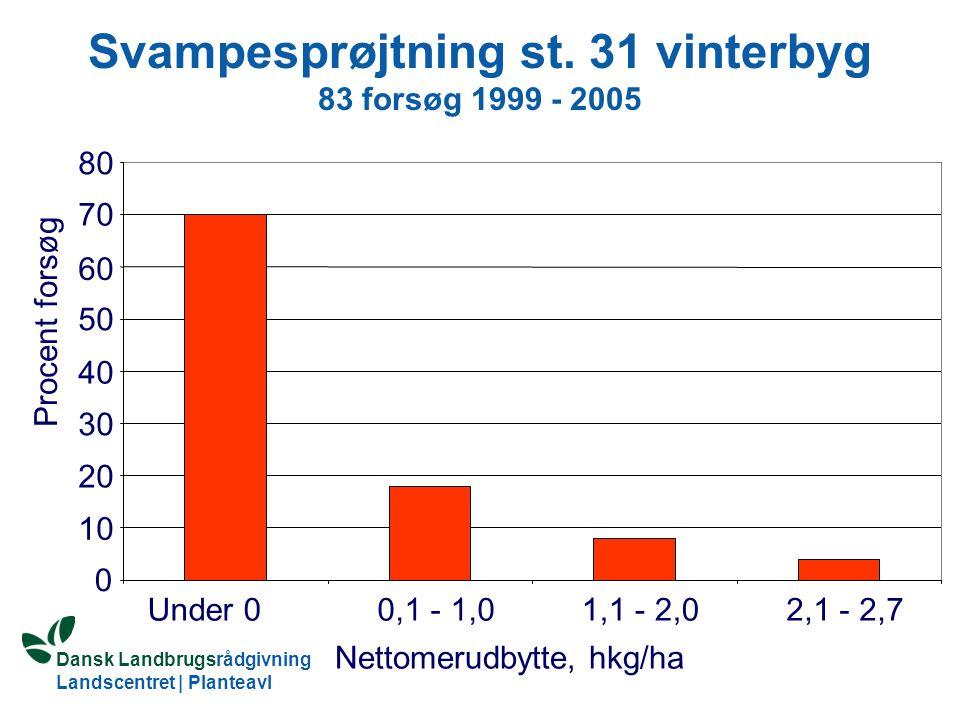 Svampesprøjtning st. 31 vinterbyg 83 forsøg 1999 - 2005