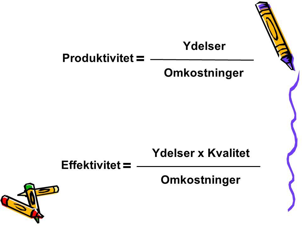 Produktivitet Omkostninger Ydelser = Effektivitet Ydelser x Kvalitet