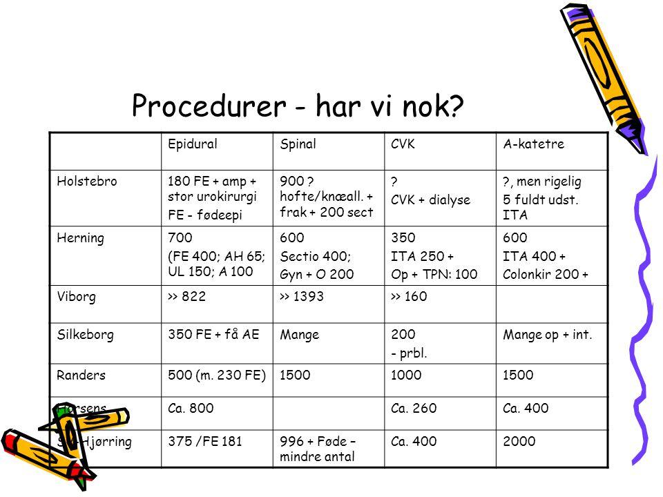 Procedurer - har vi nok Epidural Spinal CVK A-katetre Holstebro