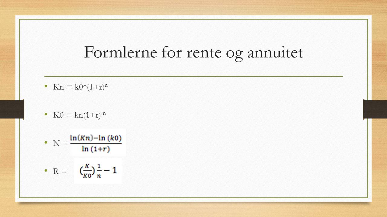 Formlerne for rente og annuitet