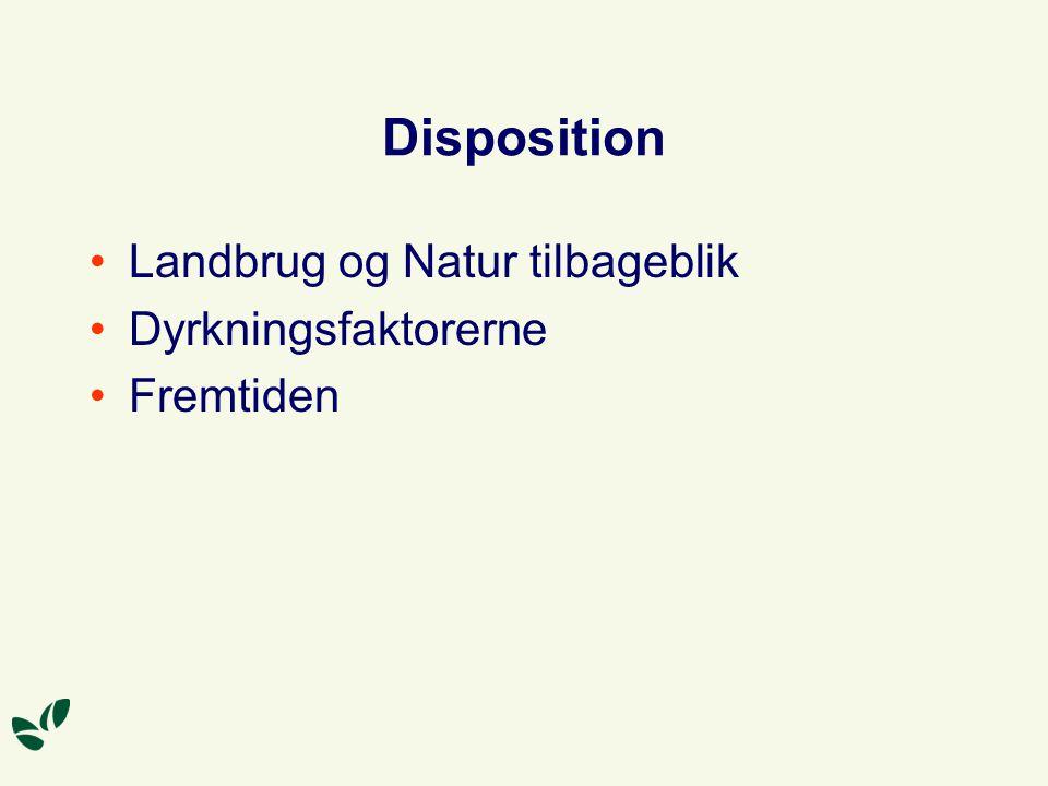 Disposition Landbrug og Natur tilbageblik Dyrkningsfaktorerne