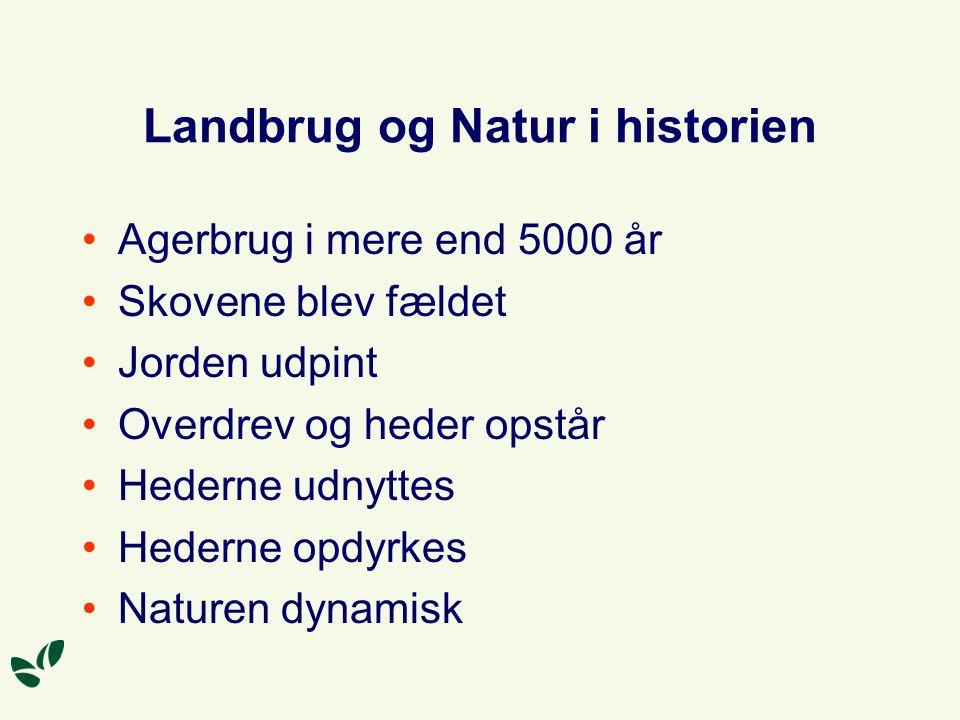 Landbrug og Natur i historien