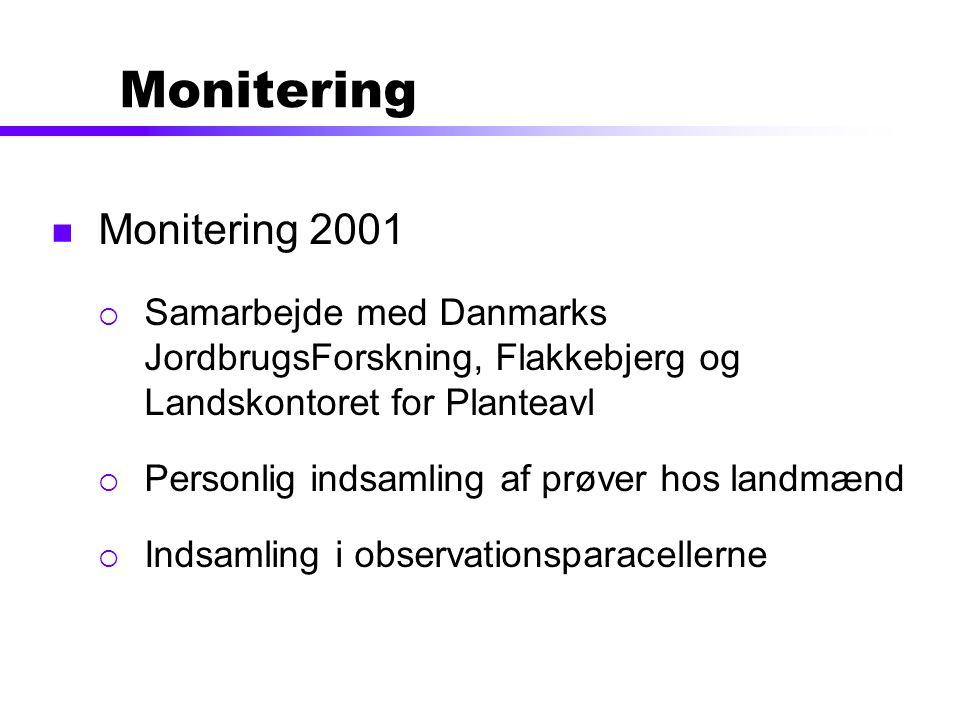 Monitering Monitering 2001