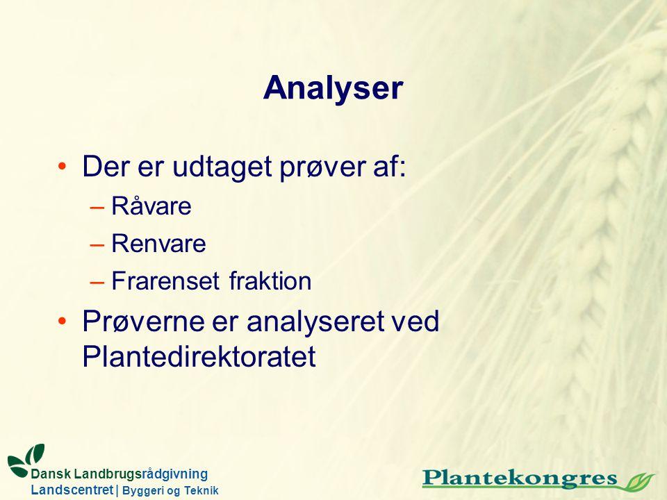 Analyser Der er udtaget prøver af: