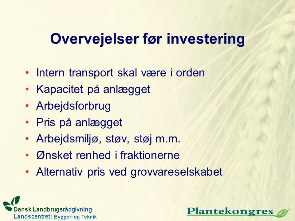 Overvejelser før investering