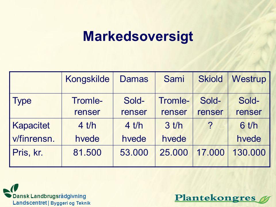 Markedsoversigt Kongskilde Damas Sami Skiold Westrup Type