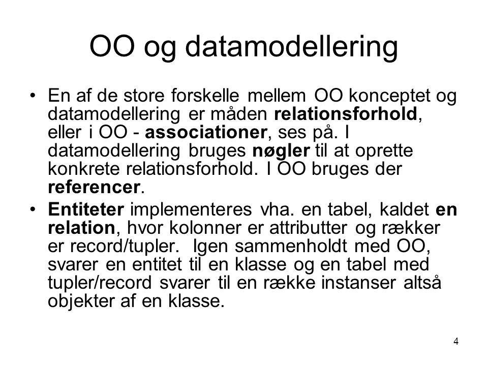 OO og datamodellering