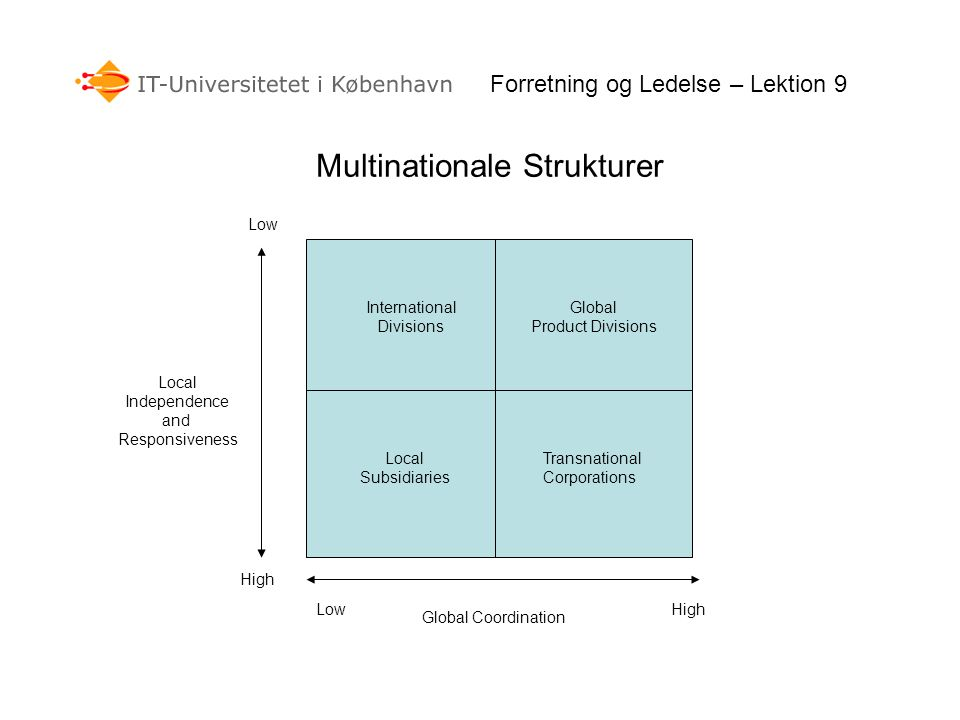 Multinationale Strukturer