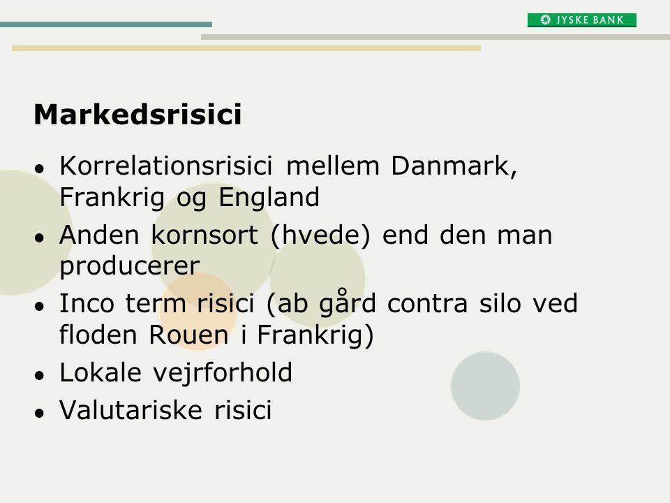 Markedsrisici Korrelationsrisici mellem Danmark, Frankrig og England